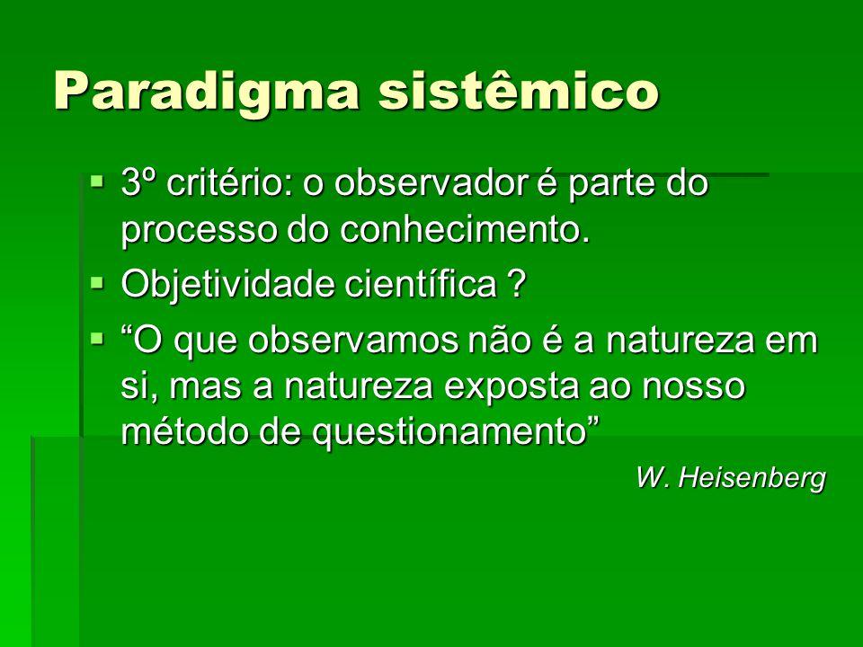 Paradigma sistêmico 3º critério: o observador é parte do processo do conhecimento. 3º critério: o observador é parte do processo do conhecimento. Obje