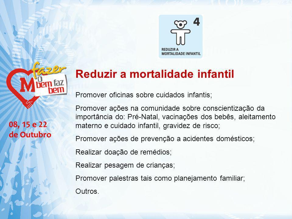 Reduzir a mortalidade infantil Promover oficinas sobre cuidados infantis; Promover ações na comunidade sobre conscientização da importância do: Pré-Na