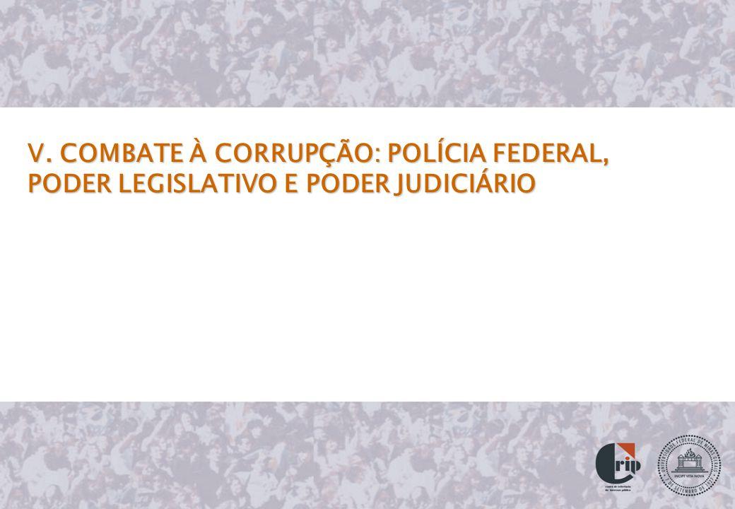 V. COMBATE À CORRUPÇÃO: POLÍCIA FEDERAL, PODER LEGISLATIVO E PODER JUDICIÁRIO