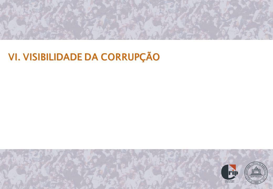 VI. VISIBILIDADE DA CORRUPÇÃO
