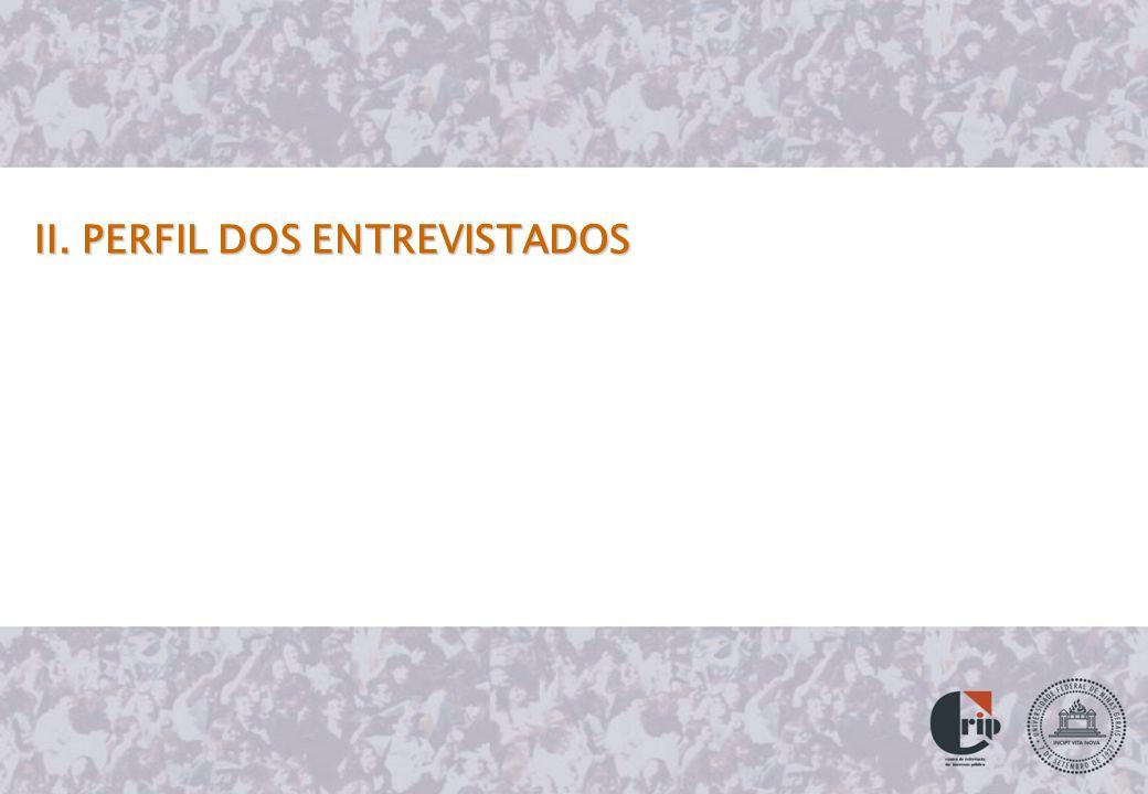 II. PERFIL DOS ENTREVISTADOS