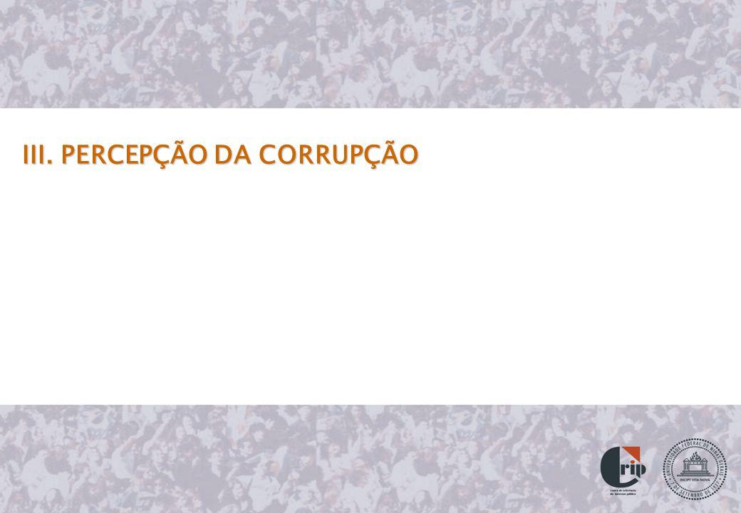 III. PERCEPÇÃO DA CORRUPÇÃO