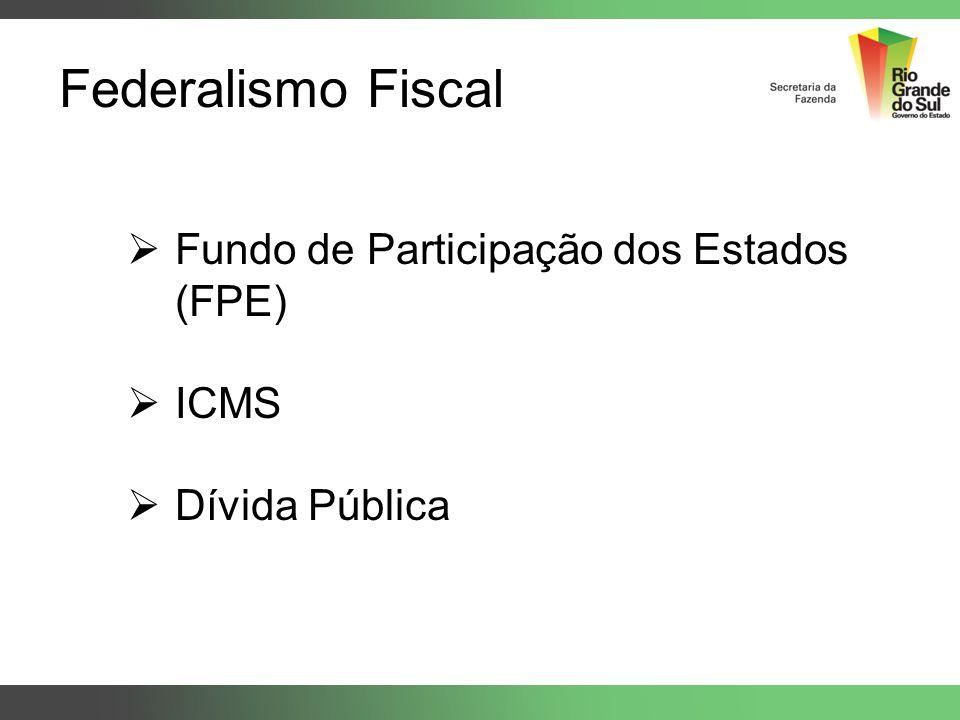 Federalismo Fiscal Fundo de Participação dos Estados (FPE) ICMS Dívida Pública