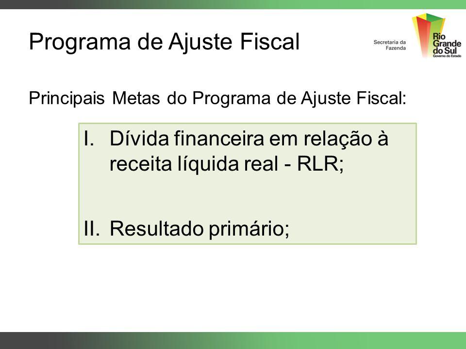 I.Dívida financeira em relação à receita líquida real - RLR; II.Resultado primário; Programa de Ajuste Fiscal Principais Metas do Programa de Ajuste F