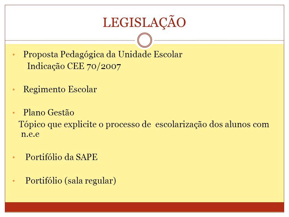 LEGISLAÇÃO Proposta Pedagógica da Unidade Escolar Indicação CEE 70/2007 Regimento Escolar Plano Gestão Tópico que explicite o processo de escolarizaçã