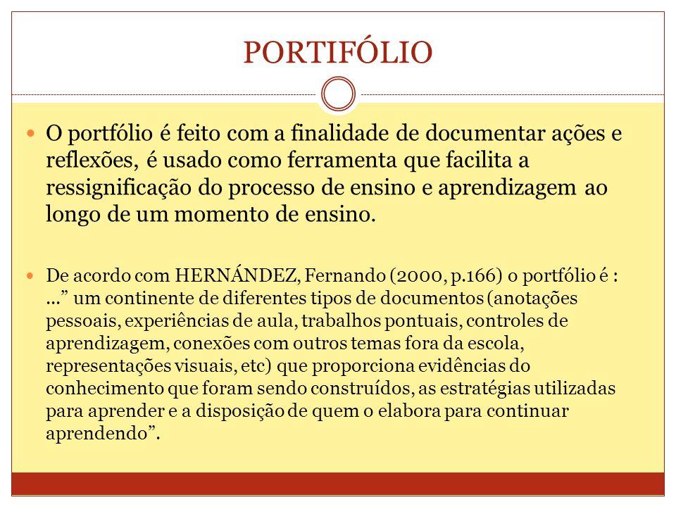 PORTIFÓLIO O portfólio é feito com a finalidade de documentar ações e reflexões, é usado como ferramenta que facilita a ressignificação do processo de