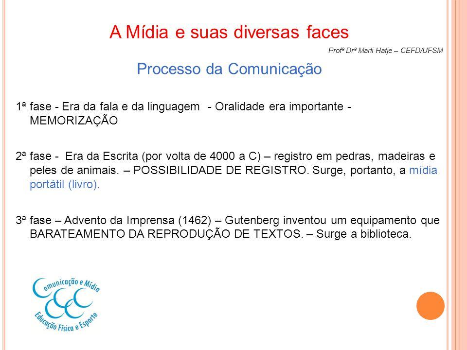A Mídia e suas diversas faces Profª Drª Marli Hatje – CEFD/UFSM Processo da Comunicação 1ª fase - Era da fala e da linguagem - Oralidade era important
