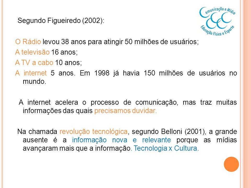 Segundo Figueiredo (2002): O Rádio levou 38 anos para atingir 50 milhões de usuários; A televisão 16 anos; A TV a cabo 10 anos; A internet 5 anos. Em