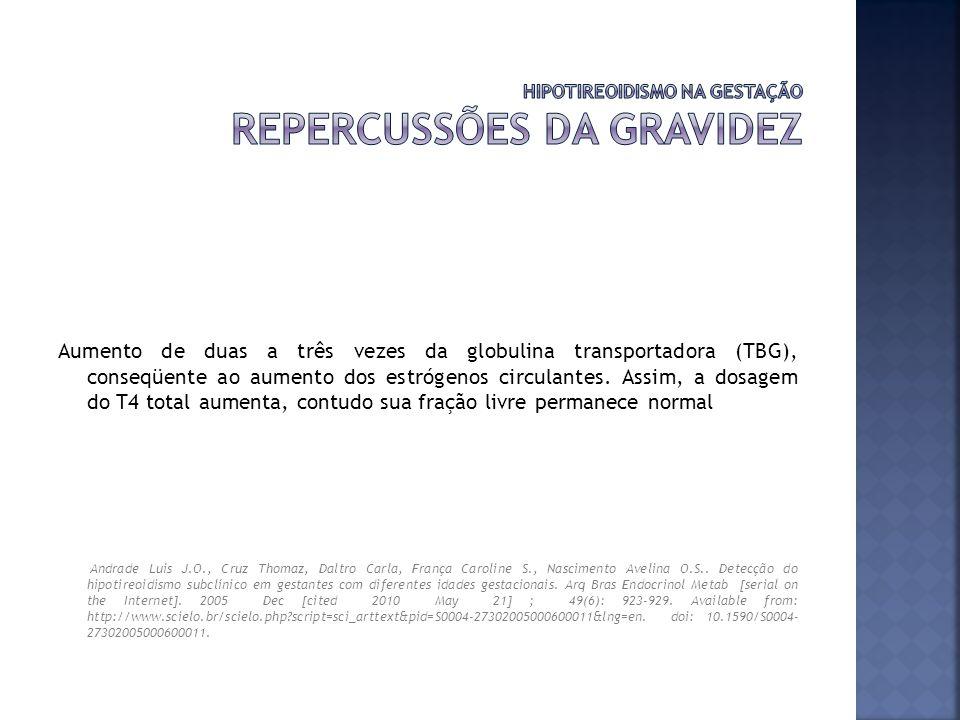 Aumento de duas a três vezes da globulina transportadora (TBG), conseqüente ao aumento dos estrógenos circulantes. Assim, a dosagem do T4 total aument