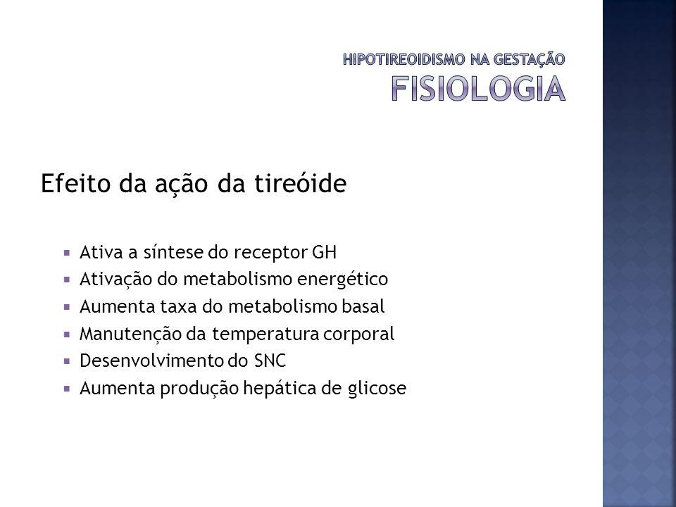 Rezende J, Linhares E.Endocrinologia do Ciclo Gestativo.