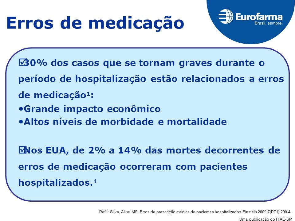 Erros de medicação 30% dos casos que se tornam graves durante o período de hospitalização estão relacionados a erros de medicação 1 : Grande impacto e