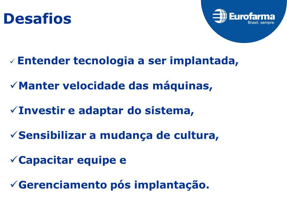 Desafios Entender tecnologia a ser implantada, Manter velocidade das máquinas, Investir e adaptar do sistema, Sensibilizar a mudança de cultura, Capac