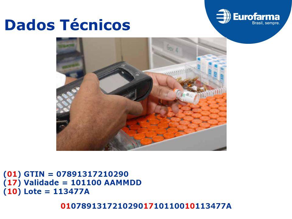 Dados Técnicos (01) GTIN = 07891317210290 (17) Validade = 101100 AAMMDD (10) Lote = 113477A 01078913172102901710110010113477A