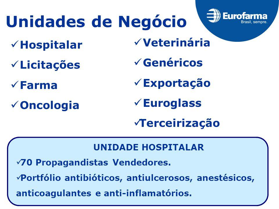 Unidades de Negócio Hospitalar Licitações Farma Oncologia Veterinária Genéricos Exportação Euroglass Terceirização UNIDADE HOSPITALAR 70 Propagandistas Vendedores.