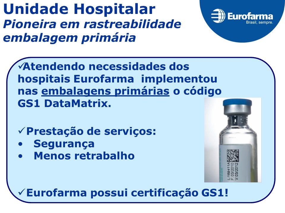 Unidade Hospitalar Pioneira em rastreabilidade embalagem primária Atendendo necessidades dos hospitais Eurofarma implementou nas embalagens primárias o código GS1 DataMatrix.