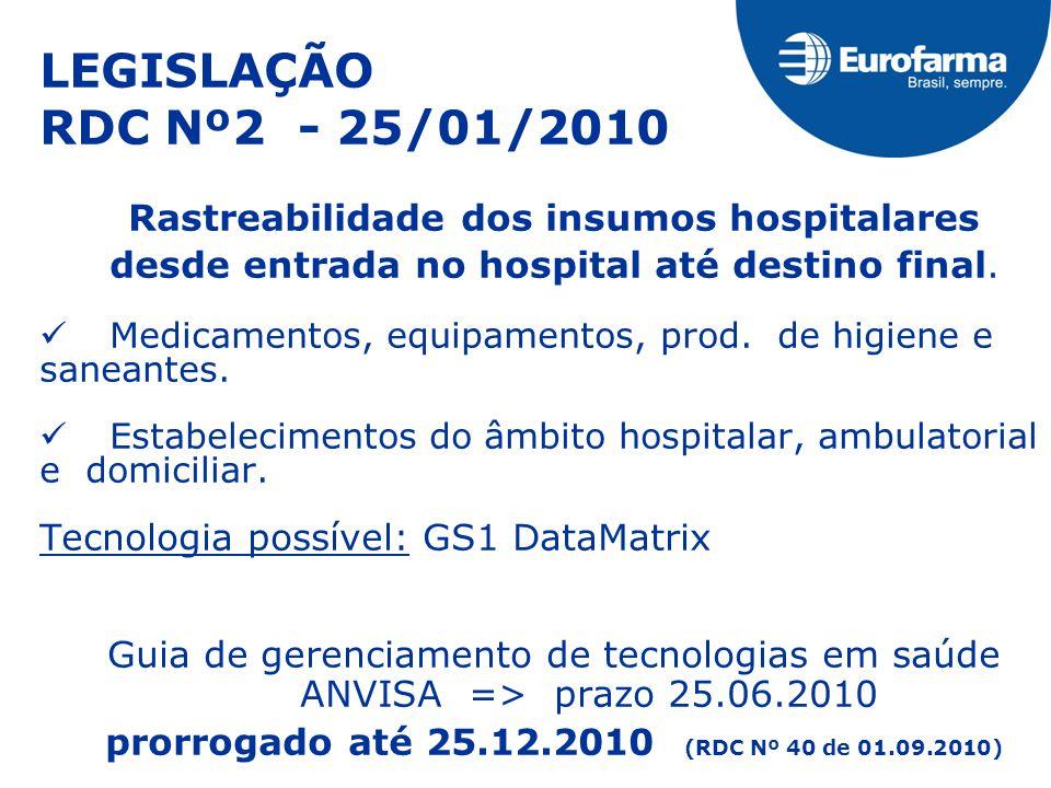 LEGISLAÇÃO RDC Nº2 - 25/01/2010 Rastreabilidade dos insumos hospitalares desde entrada no hospital até destino final. Medicamentos, equipamentos, prod