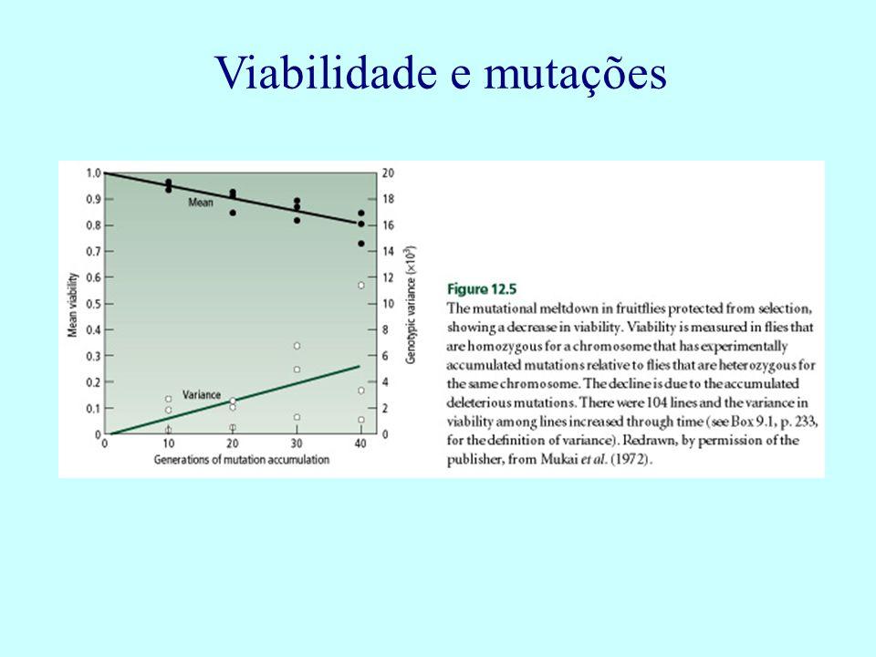 Viabilidade e mutações