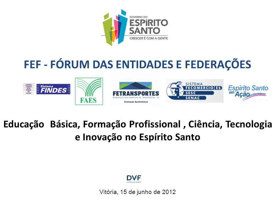 Vitória, 15 de junho de 2012 FEF - FÓRUM DAS ENTIDADES E FEDERAÇÕES Educação Básica, Formação Profissional, Ciência, Tecnologia e Inovação no Espírito