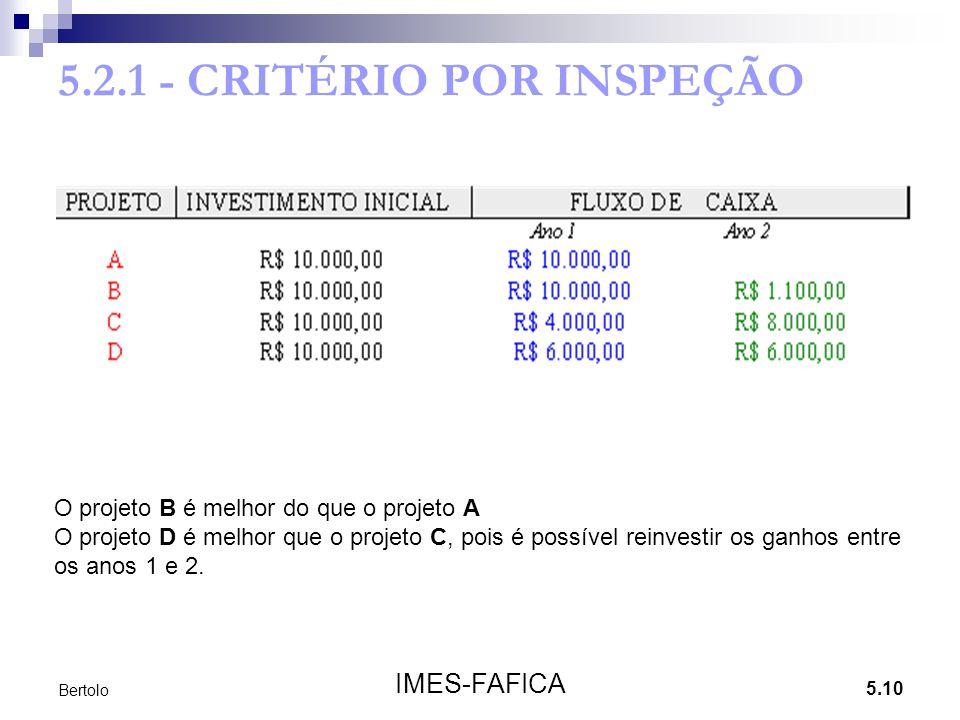 5.10 IMES-FAFICA Bertolo 5.2.1 - CRITÉRIO POR INSPEÇÃO O projeto B é melhor do que o projeto A O projeto D é melhor que o projeto C, pois é possível r