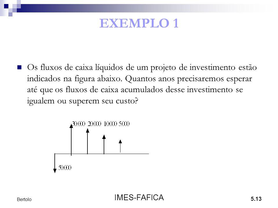 5.13 IMES-FAFICA Bertolo EXEMPLO 1 Os fluxos de caixa líquidos de um projeto de investimento estão indicados na figura abaixo. Quantos anos precisarem