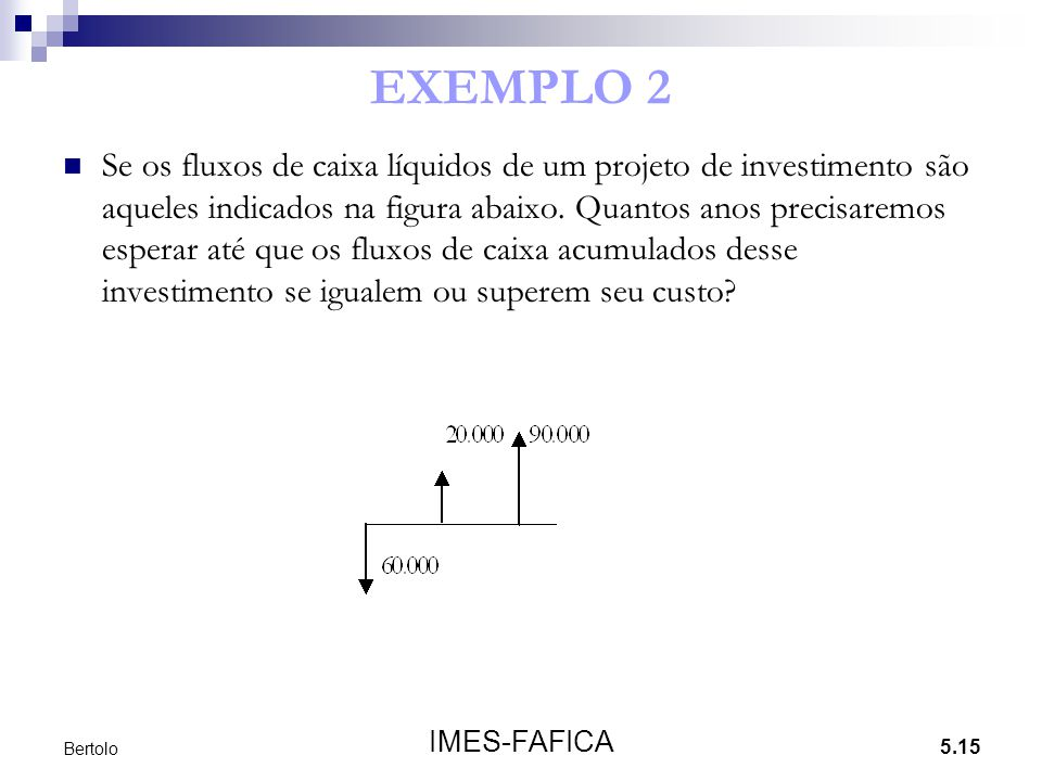 5.15 IMES-FAFICA Bertolo EXEMPLO 2 Se os fluxos de caixa líquidos de um projeto de investimento são aqueles indicados na figura abaixo. Quantos anos p