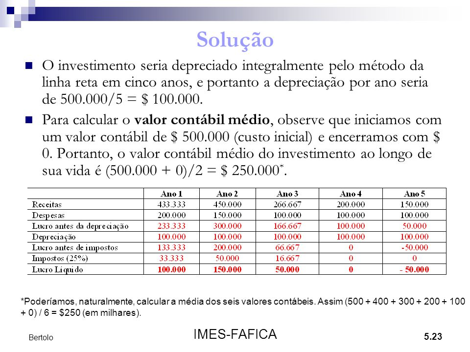 5.23 IMES-FAFICA Bertolo Solução O investimento seria depreciado integralmente pelo método da linha reta em cinco anos, e portanto a depreciação por a