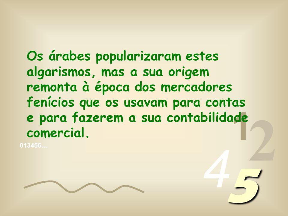 Os números que nós escrevemos são feitos de algarismos, (1, 2, 3, 4, etc) chamados de numeração árabe, para os distinguir da numeração romana (I; II; III; IV; etc.).