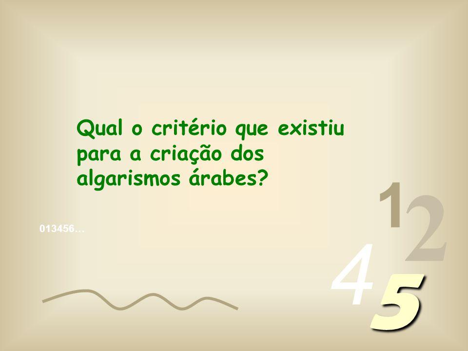 013456… 1 2 4 5 Mas já alguma vez se perguntaram por que motivo 1 é um, 2 é dois, 3 é três, etc …?