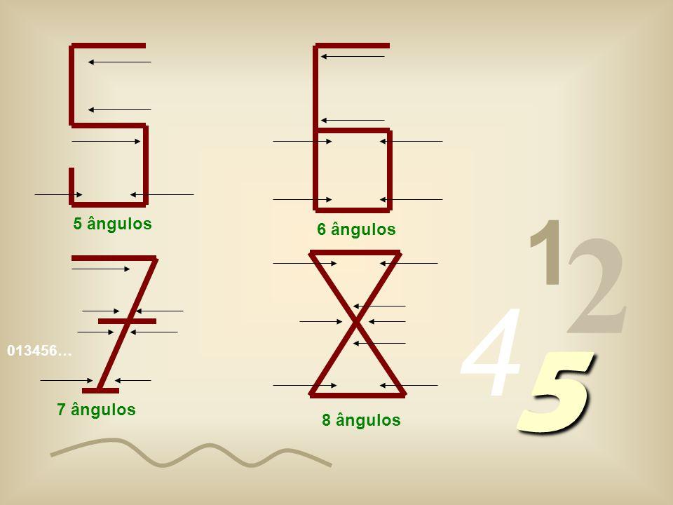 013456… 1 2 4 5 1 ângulo 2 ângulos 3 â ngulos 4 â ngulos