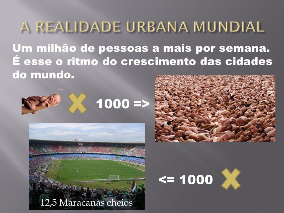 Um milhão de pessoas a mais por semana. É esse o ritmo do crescimento das cidades do mundo. 1000 => <= 1000 12,5 Maracanãs cheios