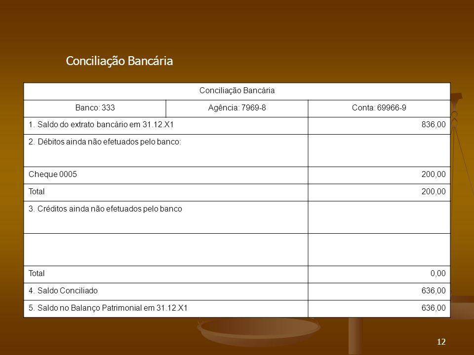 12 Conciliação Bancária Banco: 333Agência: 7969-8Conta: 69966-9 1. Saldo do extrato bancário em 31.12.X1836,00 2. Débitos ainda não efetuados pelo ban