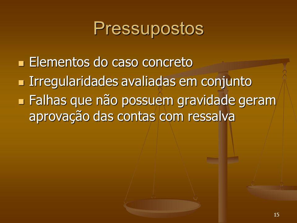 15 Pressupostos Elementos do caso concreto Elementos do caso concreto Irregularidades avaliadas em conjunto Irregularidades avaliadas em conjunto Falh