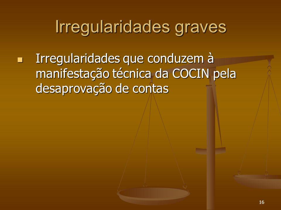 16 Irregularidades graves Irregularidades que conduzem à manifestação técnica da COCIN pela desaprovação de contas Irregularidades que conduzem à mani