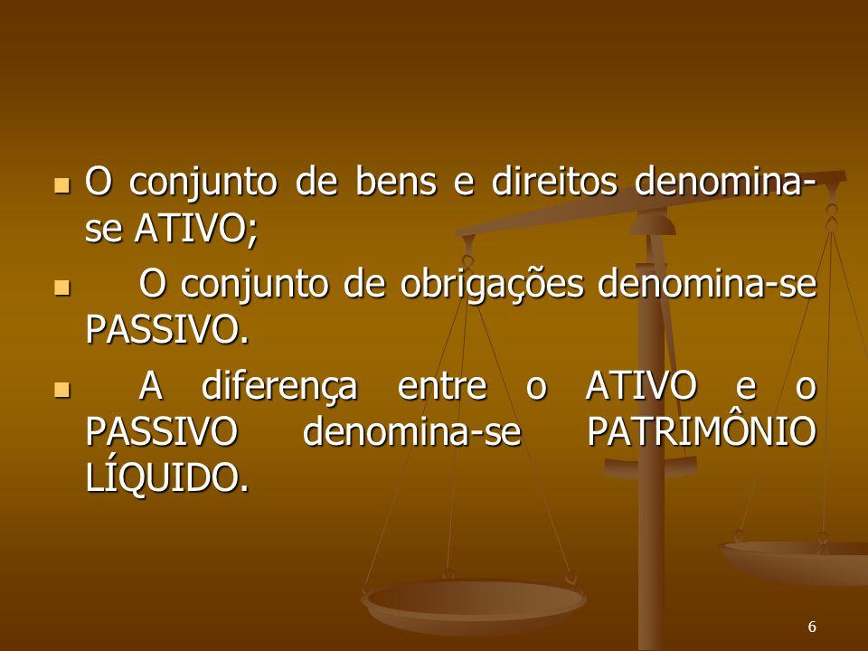 6 O conjunto de bens e direitos denomina- se ATIVO; O conjunto de bens e direitos denomina- se ATIVO; O conjunto de obrigações denomina-se PASSIVO. O