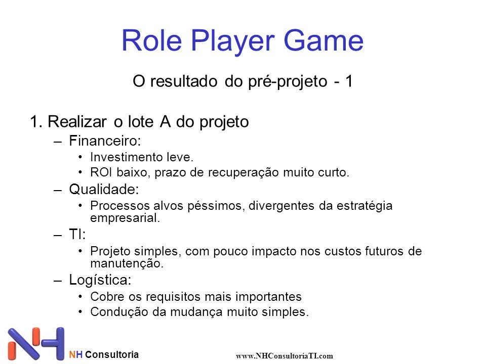 Role Player Game O resultado do pré-projeto - 2 2.Realizar os lotes A e B do projeto –Financeiro: Investimento médio.