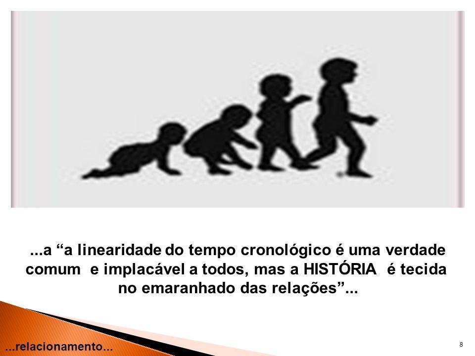 8...relacionamento......a a linearidade do tempo cronológico é uma verdade comum e implacável a todos, mas a HISTÓRIA é tecida no emaranhado das relaç