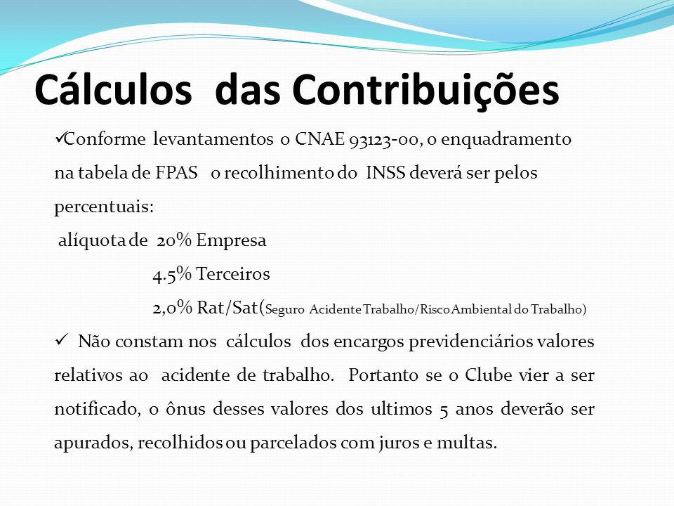 Cálculos das Contribuições Conforme levantamentos o CNAE 93123-00, o enquadramento na tabela de FPAS o recolhimento do INSS deverá ser pelos percentua