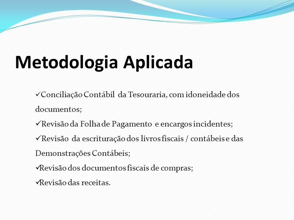 Metodologia Aplicada Conciliação Contábil da Tesouraria, com idoneidade dos documentos; Revisão da Folha de Pagamento e encargos incidentes; Revisão d