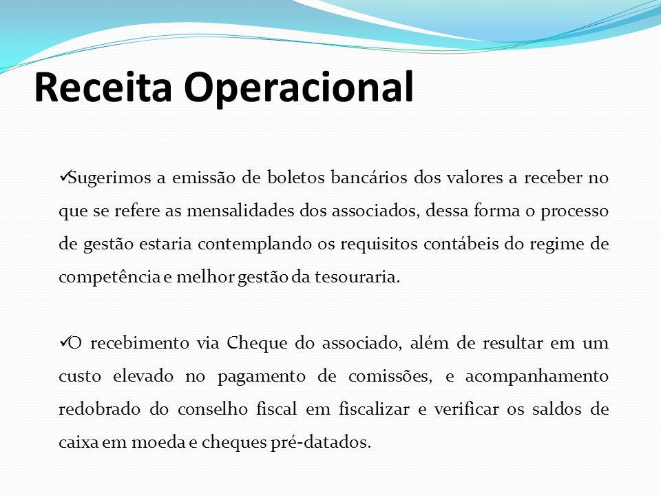 Receita Operacional Sugerimos a emissão de boletos bancários dos valores a receber no que se refere as mensalidades dos associados, dessa forma o proc
