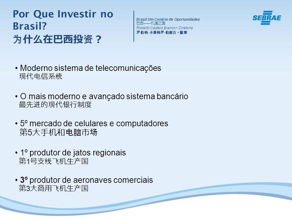 Moderno sistema de telecomunicações O mais moderno e avançado sistema bancário 5º mercado de celulares e computadores 5 1º produtor de jatos regionais