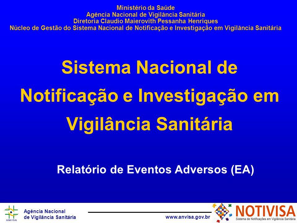 Agência Nacional de Vigilância Sanitária www.anvisa.gov.br Notificação dos eventos adversos por sexo.
