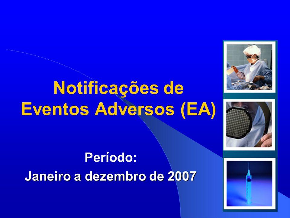 Agência Nacional de Vigilância Sanitária www.anvisa.gov.br N.º notificações de EA, por mês Brasil – 2007* * Dados até 31/12/2007 Total notificações: 2.172