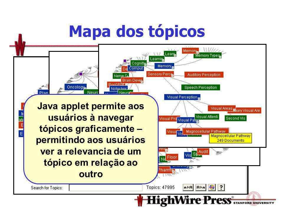 Mapa dos tópicos Java applet permite aos usuários à navegar tópicos graficamente – permitindo aos usuários ver a relevancia de um tópico em relação ao outro