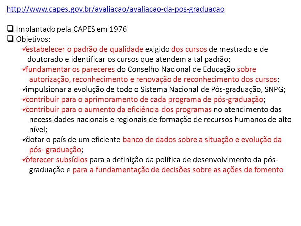 http://www.capes.gov.br/avaliacao/avaliacao-da-pos-graduacao Implantado pela CAPES em 1976 Objetivos: estabelecer o padrão de qualidade exigido dos cu