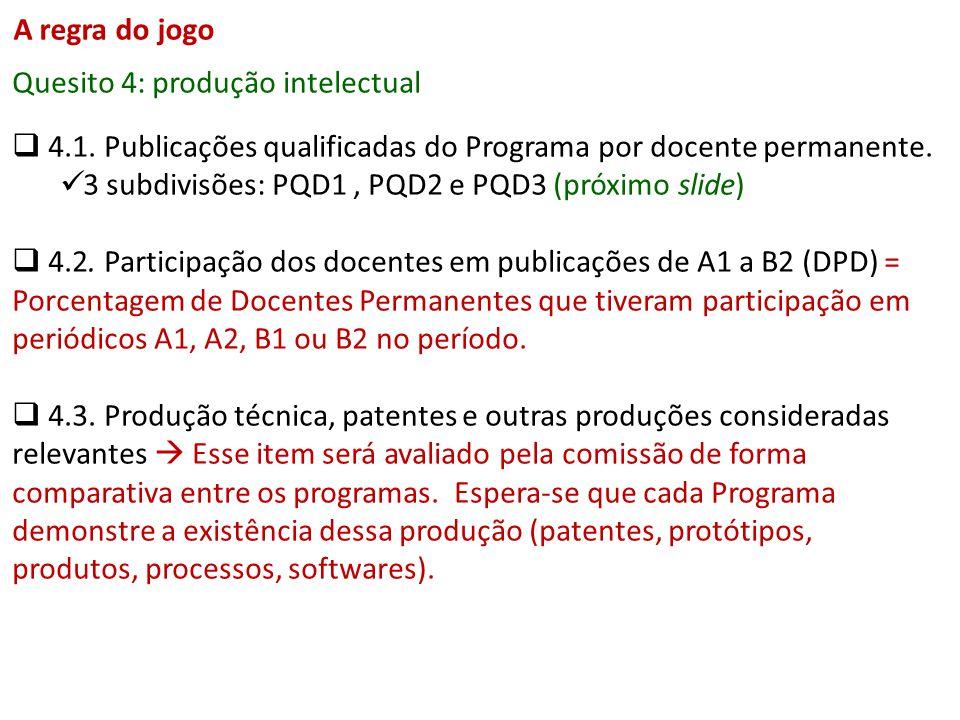 Quesito 4: produção intelectual 4.1. Publicações qualificadas do Programa por docente permanente. 3 subdivisões: PQD1, PQD2 e PQD3 (próximo slide) 4.2