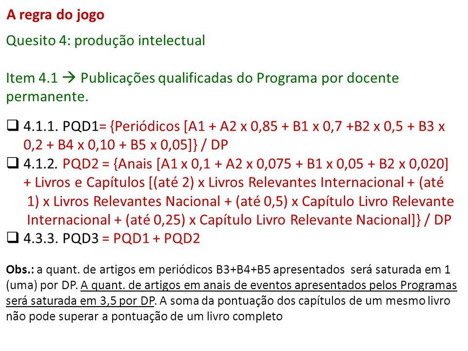 Quesito 4: produção intelectual Item 4.1 Publicações qualificadas do Programa por docente permanente.