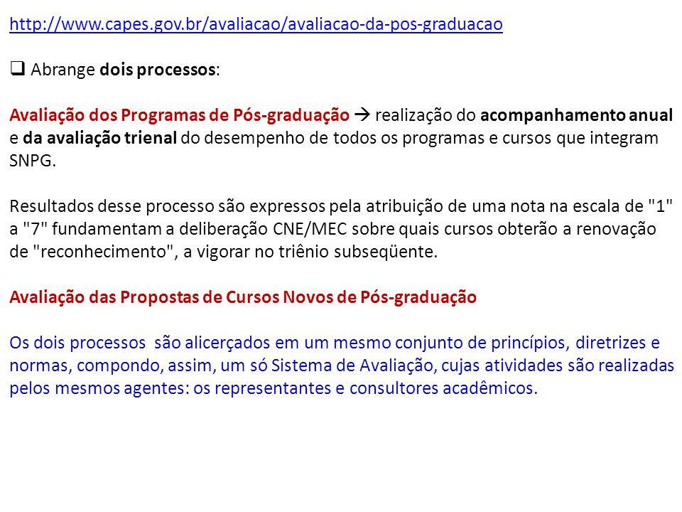 http://www.capes.gov.br/avaliacao/avaliacao-da-pos-graduacao Abrange dois processos: Avaliação dos Programas de Pós-graduação realização do acompanham