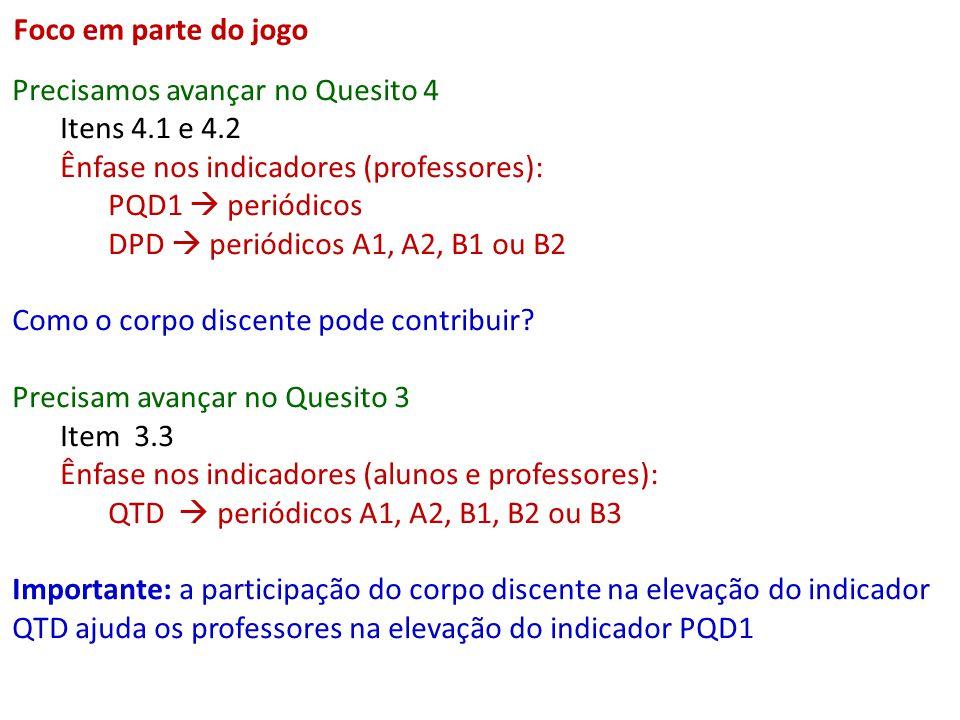 Precisamos avançar no Quesito 4 Itens 4.1 e 4.2 Ênfase nos indicadores (professores): PQD1 periódicos DPD periódicos A1, A2, B1 ou B2 Como o corpo dis