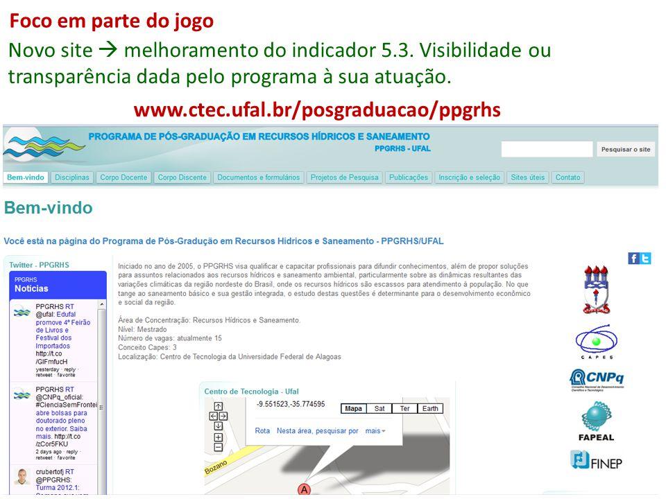 www.ctec.ufal.br/posgraduacao/ppgrhs Foco em parte do jogo Novo site melhoramento do indicador 5.3. Visibilidade ou transparência dada pelo programa à