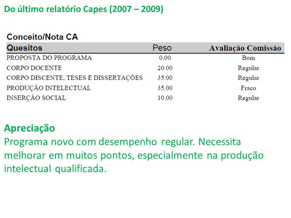 Do último relatório Capes (2007 – 2009) Apreciação Programa novo com desempenho regular. Necessita melhorar em muitos pontos, especialmente na produçã